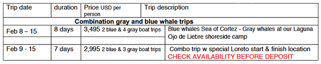 Combination Gray Whale and Blue Whale 2019 Trips - Dates & Prices