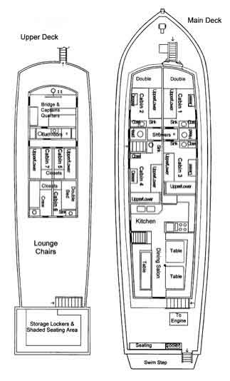 boat motor diagrams  u00ab all boats